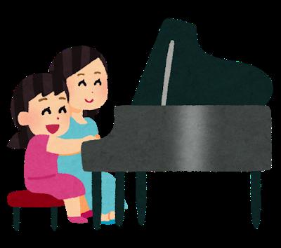 子供、学生のピアノ